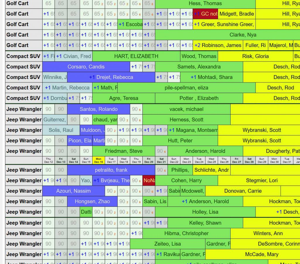 Internal view of the availability calendar.